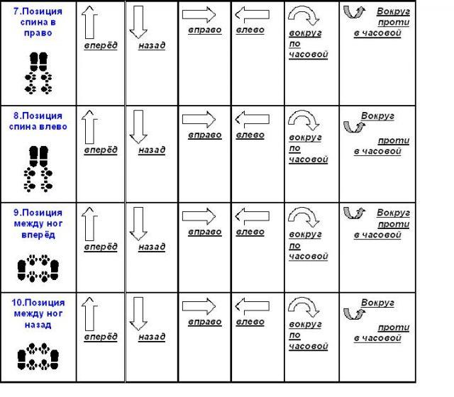 Позиции НТМ 7-10